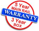 Arne's Warranty